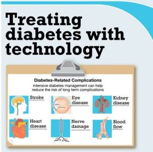Treatingdiabetes