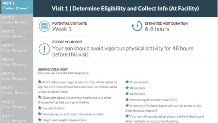 Visitors can browse details for each study visit so they know what to expect.