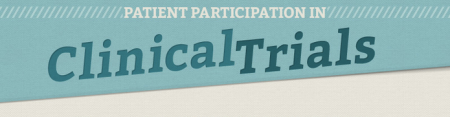 Patient_Participation_in_Clinical_Trials_Infographic_«_Lilly_Clinical_Open_Innovation